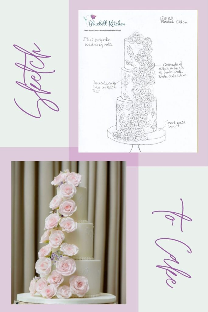 Sketch to Cake showing the planning process of creating a wedding cake design at The Landmark Hotel, London