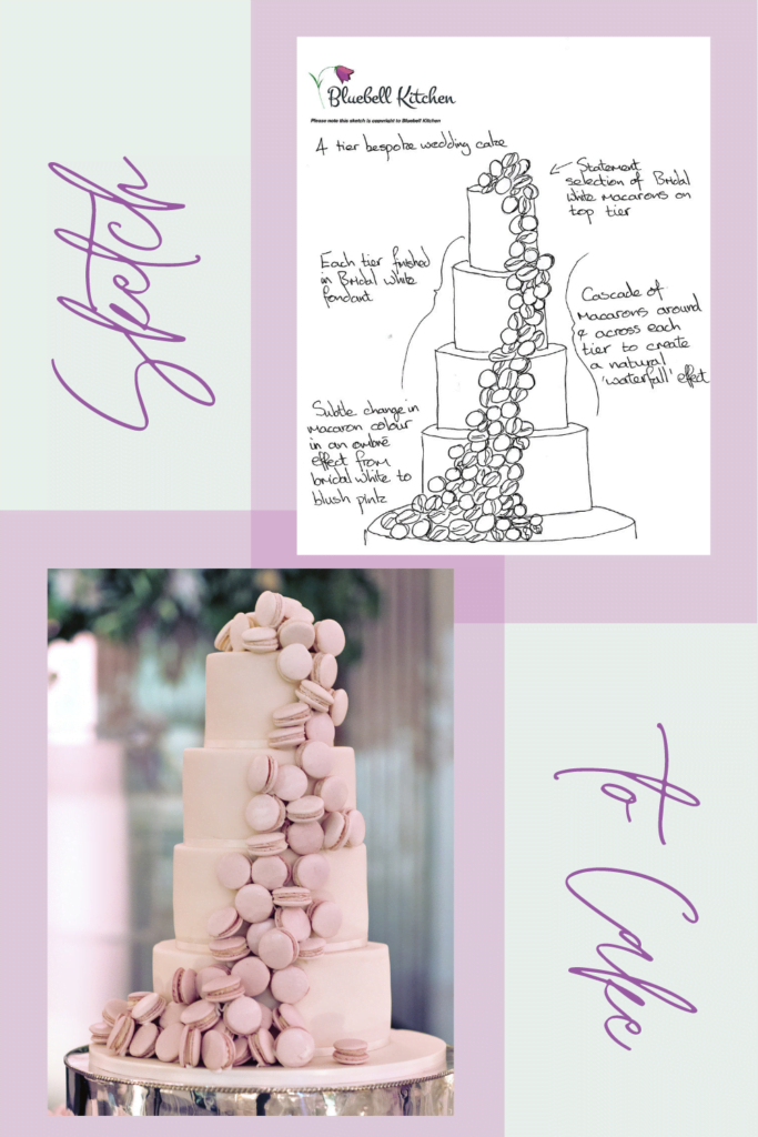 Sketch to cake of a cascade of macarons for a luxury wedding cake at Claridges, London