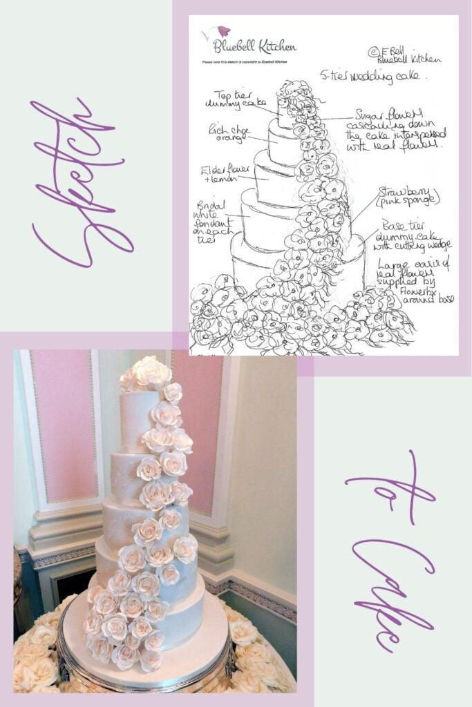 Sketch to cake showing white sugar flower filled wedding cake for a wedding at The Ritz, London